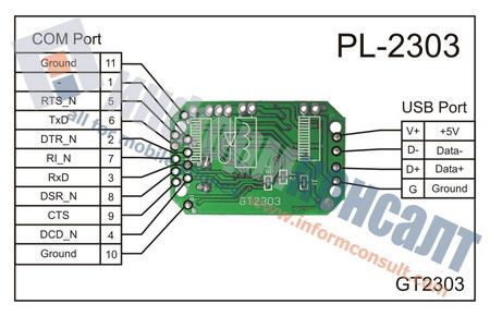 преобразователь USB-RS232
